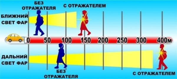 svetootrazhateli-1024x459